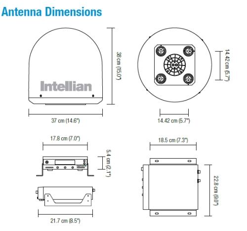 i2 Antenna Measurements